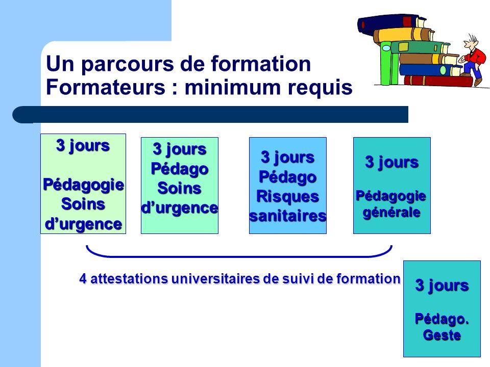 Un parcours de formation Formateurs : minimum requis 3 jours PédagogieSoinsdurgence PédagoSoinsdurgence PédagoRisquessanitaires Pédagogiegénérale 4 at