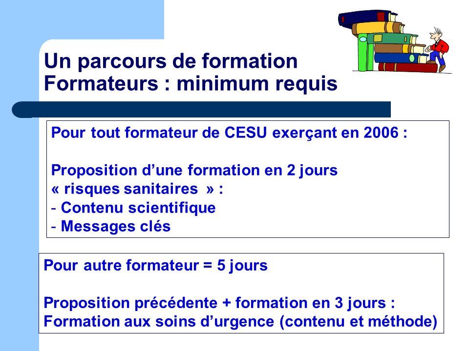 Un parcours de formation Formateurs : minimum requis Pour tout formateur de CESU exerçant en 2006 : Proposition dune formation en 2 jours « risques sa