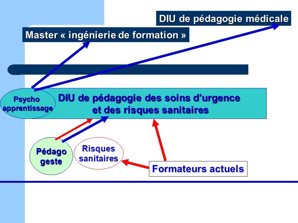 DIU de pédagogie des soins durgence et des risques sanitaires et des risques sanitaires Pédagogeste Master « ingénierie de formation » DIU de pédagogi
