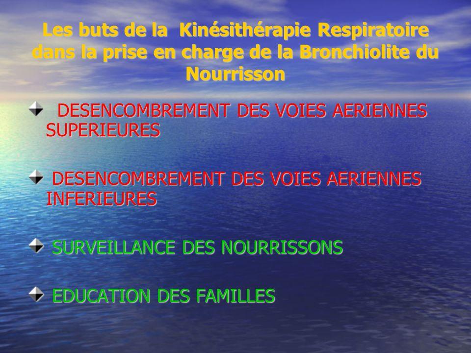 Les buts de la Kinésithérapie Respiratoire dans la prise en charge de la Bronchiolite du Nourrisson DESENCOMBREMENT DES VOIES AERIENNES SUPERIEURES DESENCOMBREMENT DES VOIES AERIENNES SUPERIEURES DESENCOMBREMENT DES VOIES AERIENNES INFERIEURES DESENCOMBREMENT DES VOIES AERIENNES INFERIEURES SURVEILLANCE DES NOURRISSONS SURVEILLANCE DES NOURRISSONS EDUCATION DES FAMILLES EDUCATION DES FAMILLES