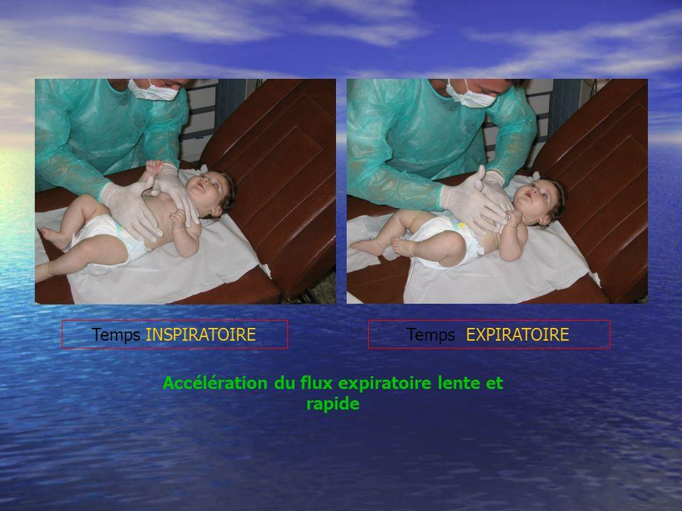Accélération du flux expiratoire lente et rapide Temps INSPIRATOIRETemps EXPIRATOIRE