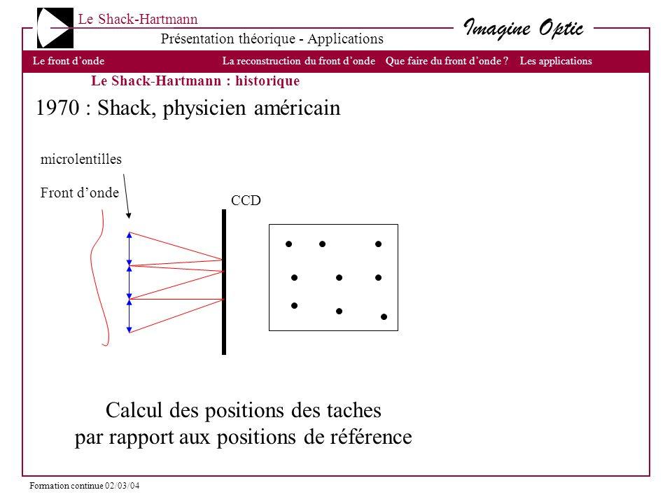 Imagine Optic Formation continue 02/03/04 Le Shack-Hartmann Présentation théorique - Applications Le Shack-HartmannLe front dondeLa reconstruction du front dondeLes applicationsQue faire du front donde .