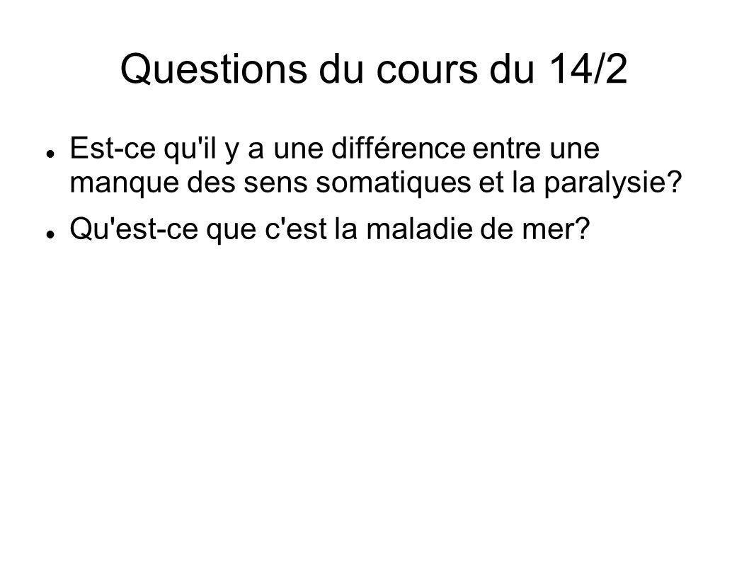 Questions du cours du 14/2 Est-ce qu il y a une différence entre une manque des sens somatiques et la paralysie.