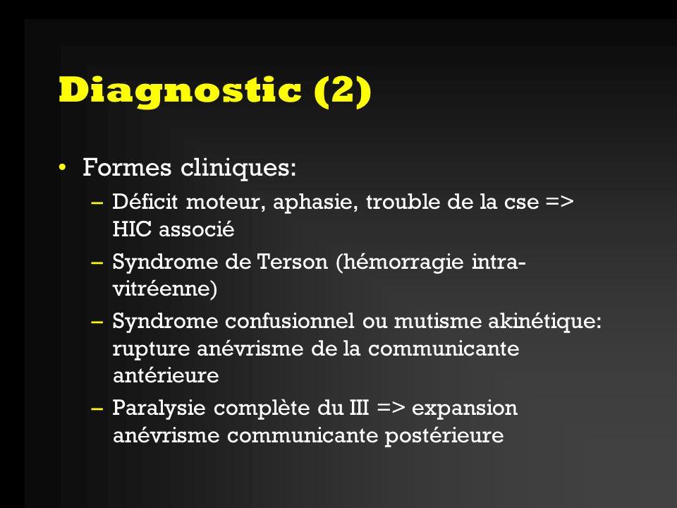 Diagnostic (3) Suspicion dHSA TDM cérébrale sans injection –Détection du saignement: 95% des cas Si pas dHSA ponction lombaire –70% des PL xantochromique (hématies+pigments sanguin) 6 h après hgie Si négative: la refaire Place de lIRM (séquence FLAIR)