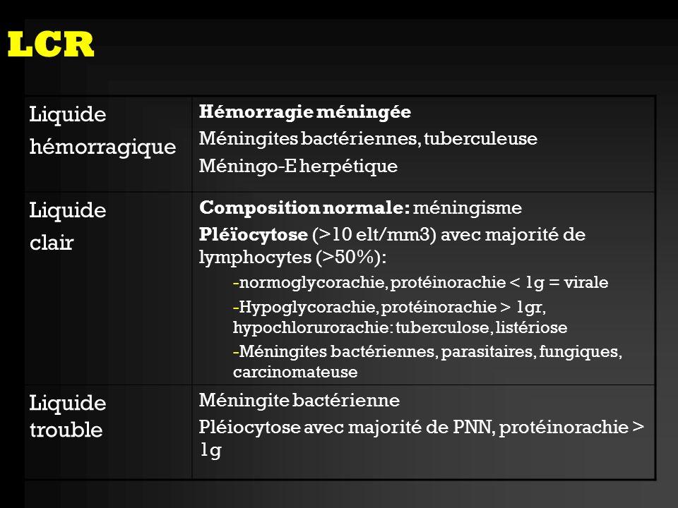 Complications Précoces: –Encéphalite associée –Syndrome de sécrétion inappropriée dADH –Abcès ou empyème –Thrombophlébite cérébrale –Artérite cérébrale –Hydrocéphalie aigue –Bactériemie, arthrite septique, endocardite, septicémie Secondaires: –Méningite traînante, Méningite récidivante –Foyer paraméningé: mastoïdite et sinusite Tardives: –Hydrocéphalie par cloisonnement –Encéphalopathie post-méningitique (enfant, nouveau-né)