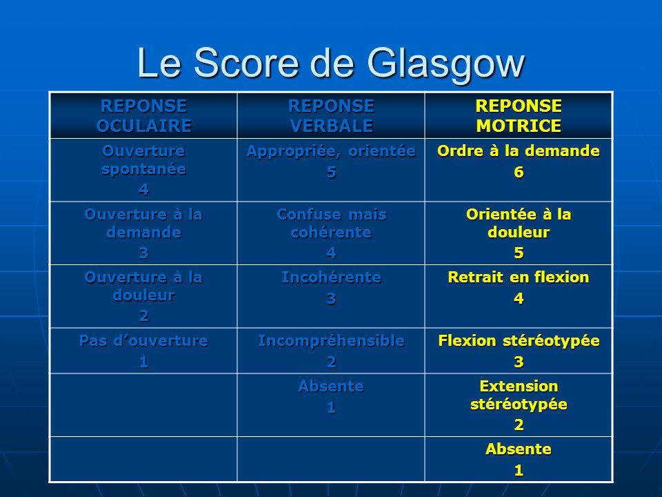 Le Score de Glasgow REPONSE OCULAIRE REPONSE VERBALE REPONSE MOTRICE Ouverture spontanée 4 Appropriée, orientée 5 Ordre à la demande 6 Ouverture à la