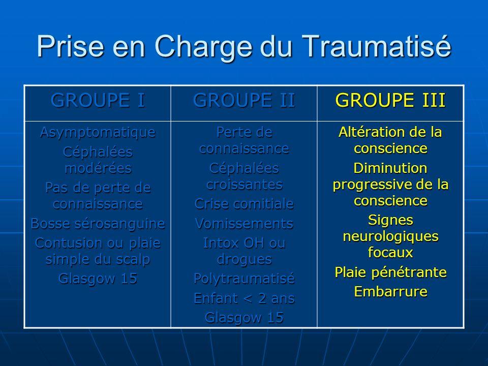 Prise en Charge du Traumatisé GROUPE I GROUPE II GROUPE III Asymptomatique Céphalées modérées Pas de perte de connaissance Bosse sérosanguine Contusio