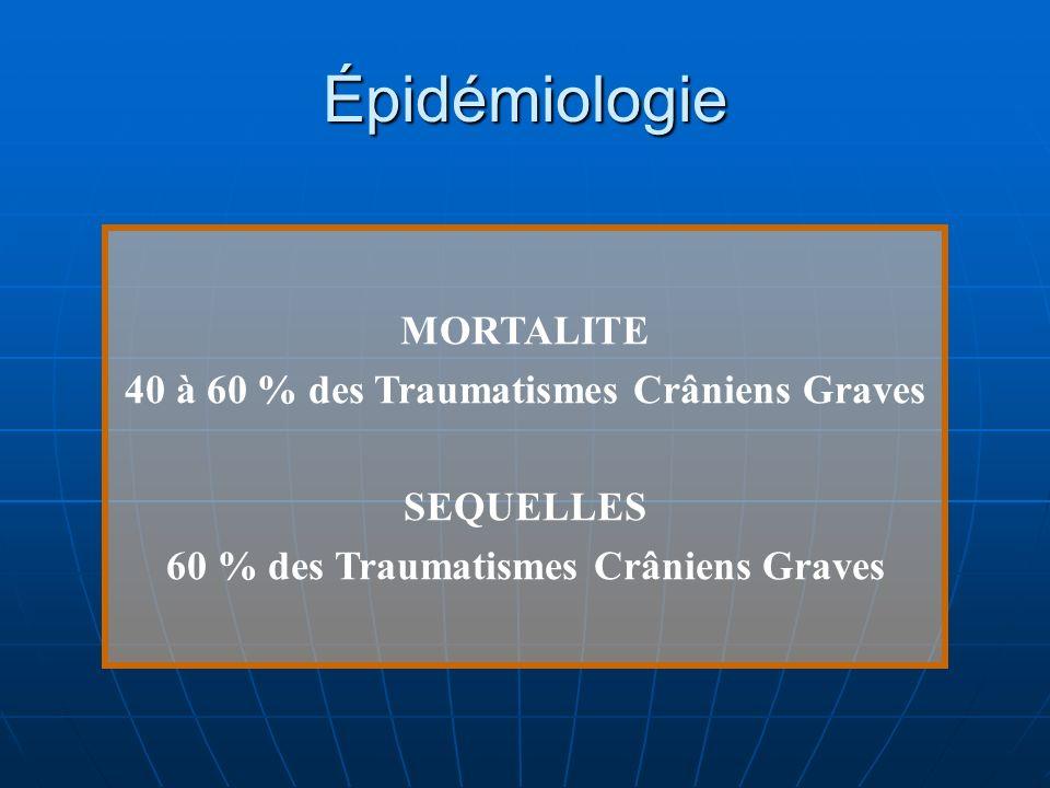 MORTALITE 40 à 60 % des Traumatismes Crâniens Graves SEQUELLES 60 % des Traumatismes Crâniens Graves Épidémiologie