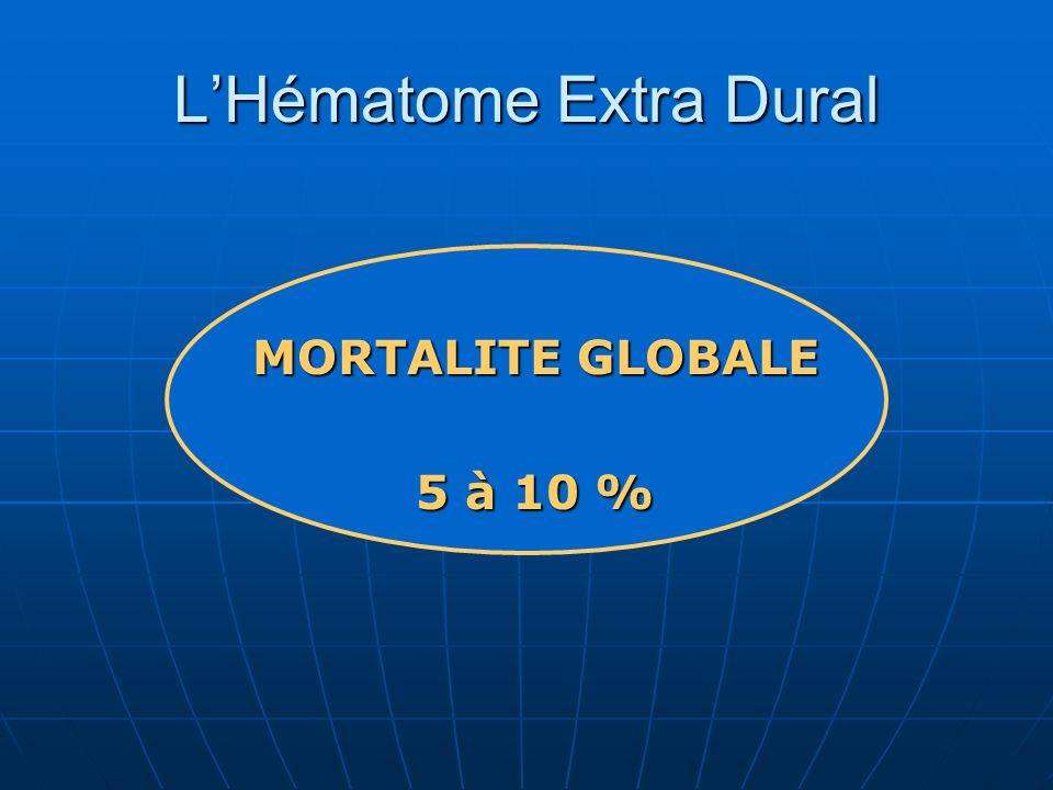 LHématome Extra Dural MORTALITE GLOBALE 5 à 10 %
