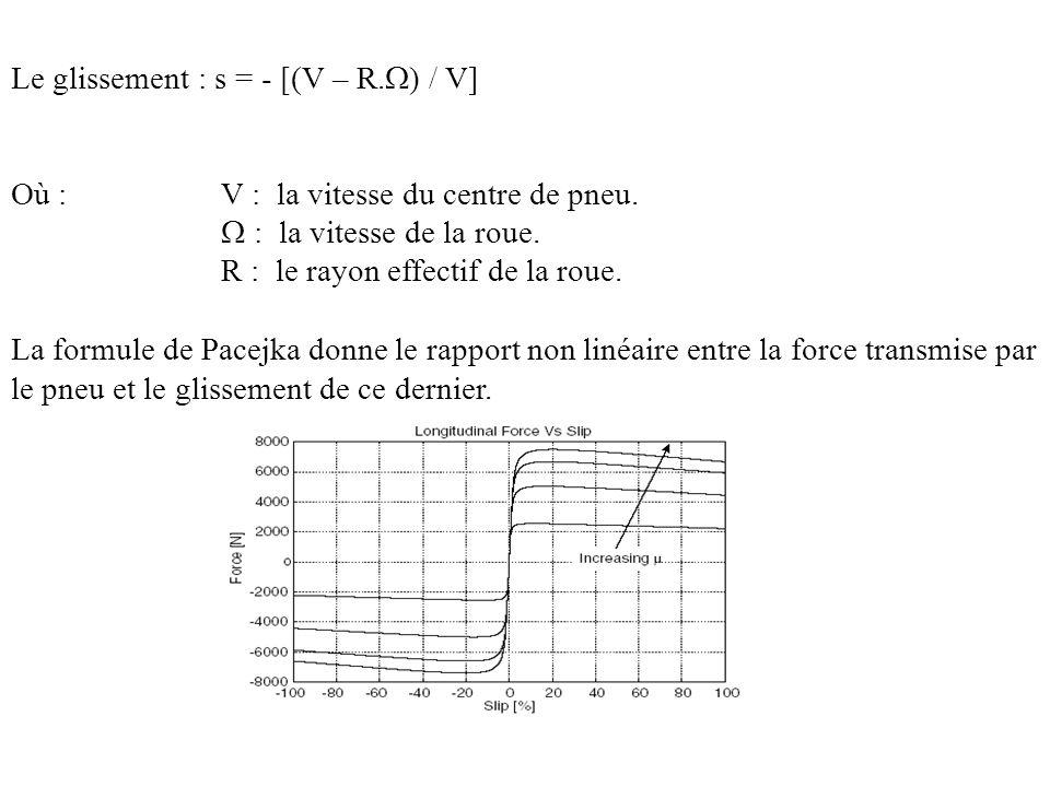 Le glissement : s = - [(V – R. ) / V] Où :V : la vitesse du centre de pneu. : la vitesse de la roue. R : le rayon effectif de la roue. La formule de P