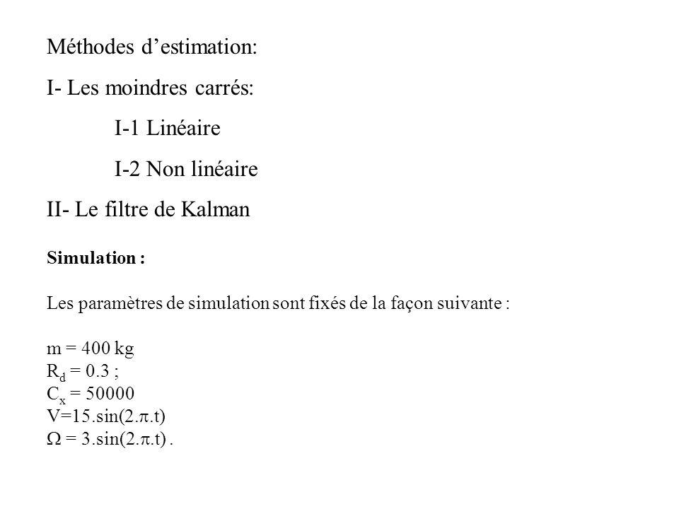 Méthodes destimation: I- Les moindres carrés: I-1 Linéaire I-2 Non linéaire II- Le filtre de Kalman Simulation : Les paramètres de simulation sont fix