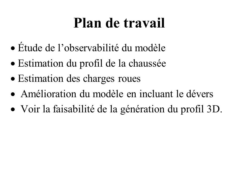 Plan de travail Étude de lobservabilité du modèle Estimation du profil de la chaussée Estimation des charges roues Amélioration du modèle en incluant