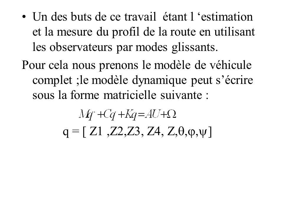 Un des buts de ce travail étant l estimation et la mesure du profil de la route en utilisant les observateurs par modes glissants. Pour cela nous pren