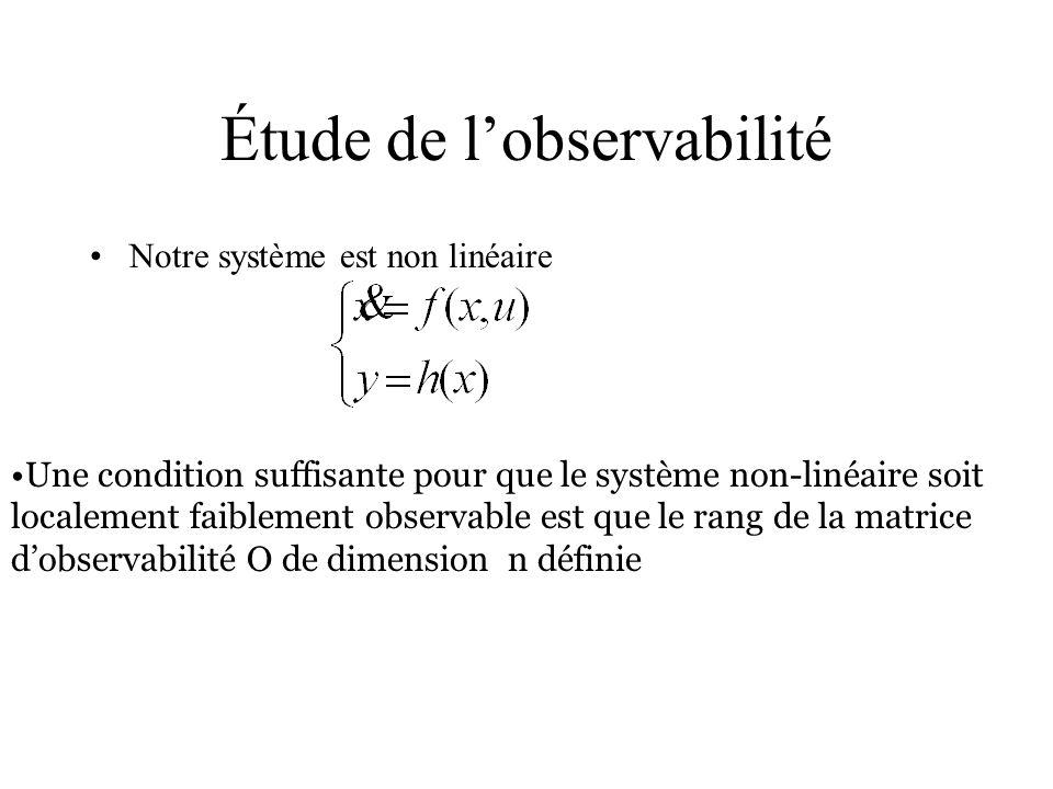 Étude de lobservabilité Notre système est non linéaire Une condition suffisante pour que le système non-linéaire soit localement faiblement observable