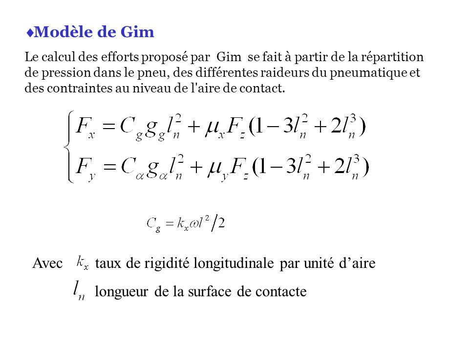 Modèle de Gim Le calcul des efforts proposé par Gim se fait à partir de la répartition de pression dans le pneu, des différentes raideurs du pneumatiq