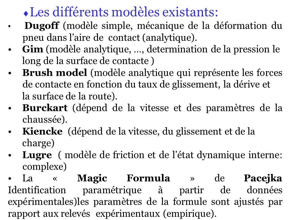 Les différents modèles existants: Dugoff (modèle simple, mécanique de la déformation du pneu dans laire de contact (analytique). Gim (modèle analytiqu