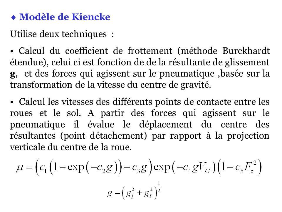 Modèle de Kiencke Utilise deux techniques : Calcul du coefficient de frottement (méthode Burckhardt étendue), celui ci est fonction de de la résultant