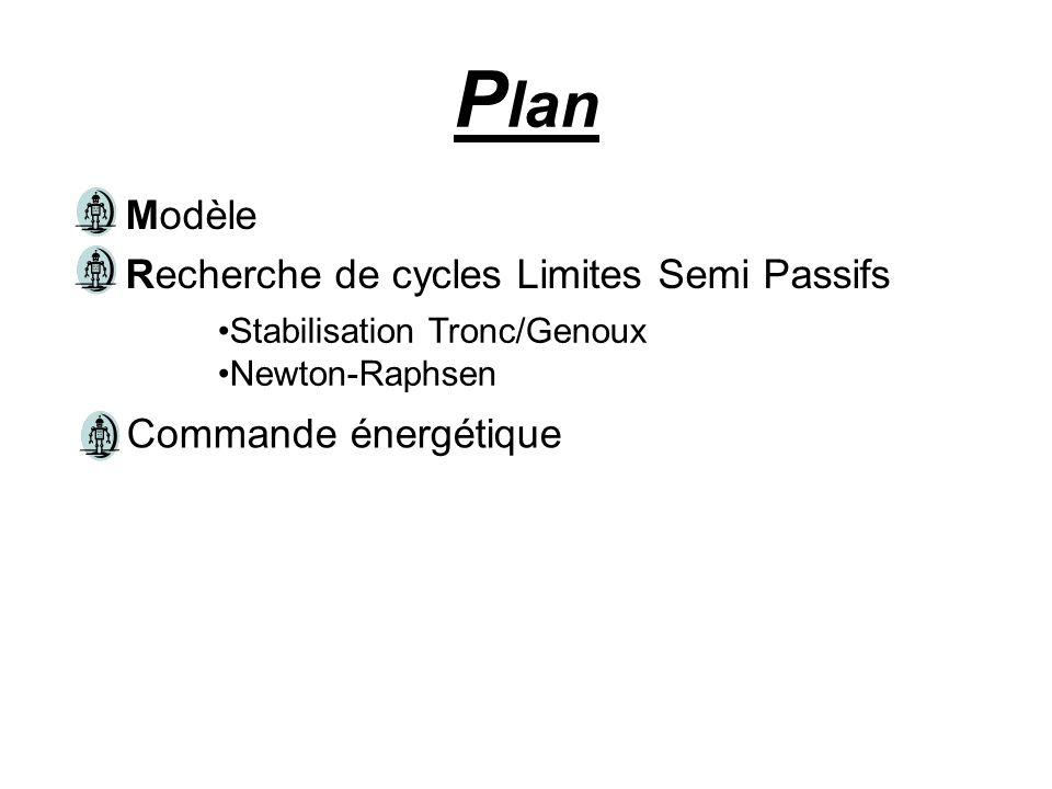 P lan Modèle Recherche de cycles Limites Semi Passifs Stabilisation Tronc/Genoux Newton-Raphsen Commande énergétique