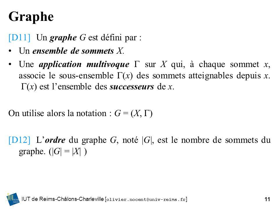 IUT de Reims-Châlons-Charleville [ olivier.nocent@univ-reims.fr ]11 Graphe [D11]Un graphe G est défini par : Un ensemble de sommets X. Une application