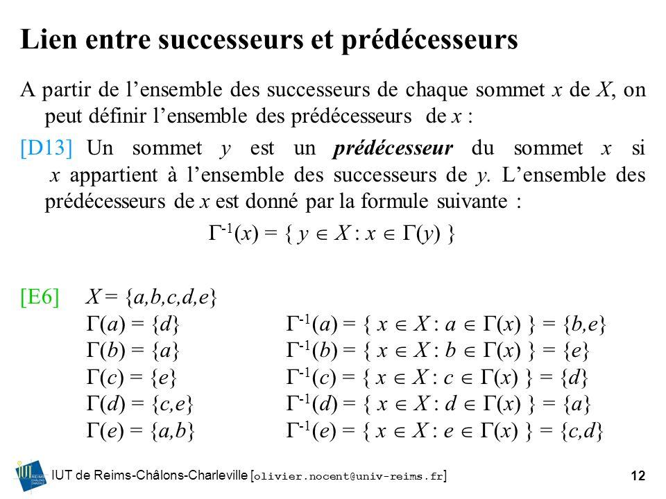 IUT de Reims-Châlons-Charleville [ olivier.nocent@univ-reims.fr ]12 Lien entre successeurs et prédécesseurs A partir de lensemble des successeurs de c