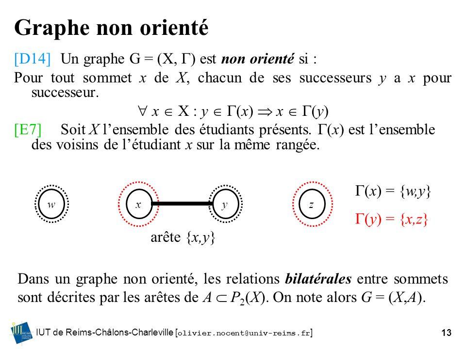 IUT de Reims-Châlons-Charleville [ olivier.nocent@univ-reims.fr ]13 Graphe non orienté [D14]Un graphe G = (X, ) est non orienté si : Pour tout sommet