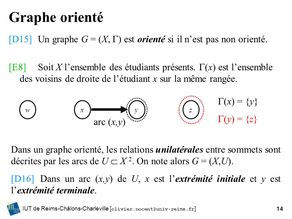 IUT de Reims-Châlons-Charleville [ olivier.nocent@univ-reims.fr ]14 Graphe orienté [D15]Un graphe G = (X, ) est orienté si il nest pas non orienté. [E