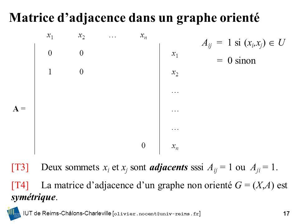 IUT de Reims-Châlons-Charleville [ olivier.nocent@univ-reims.fr ]17 Matrice dadjacence dans un graphe orienté [T3]Deux sommets x i et x j sont adjacen