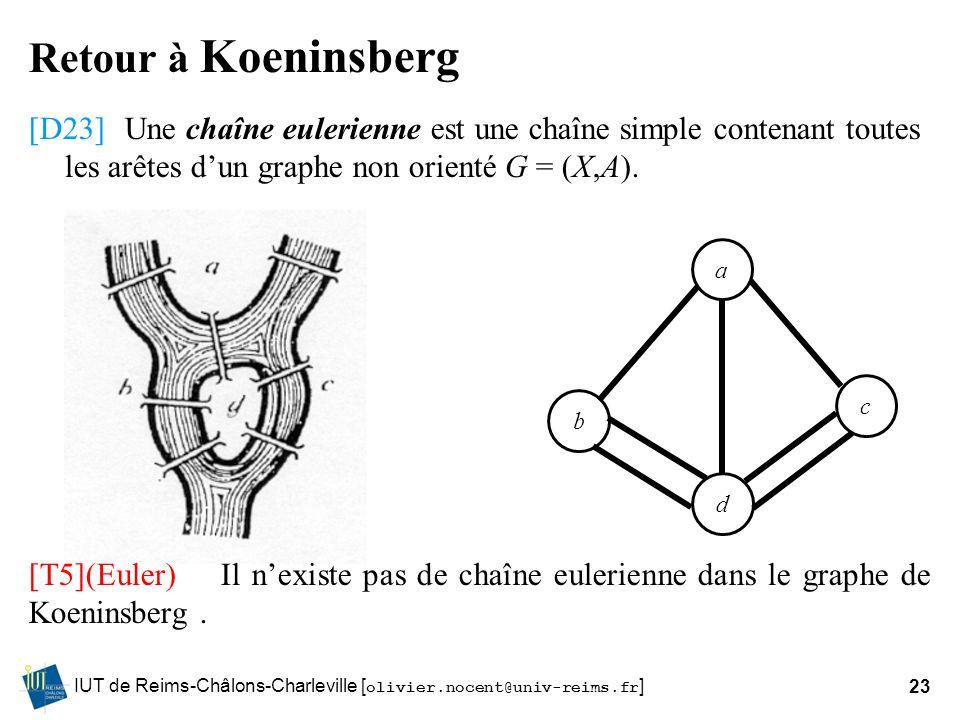 IUT de Reims-Châlons-Charleville [ olivier.nocent@univ-reims.fr ]23 Retour à Koeninsberg [D23]Une chaîne eulerienne est une chaîne simple contenant to