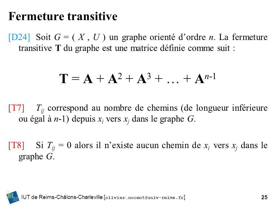 IUT de Reims-Châlons-Charleville [ olivier.nocent@univ-reims.fr ]25 Fermeture transitive [D24]Soit G = ( X, U ) un graphe orienté dordre n. La fermetu