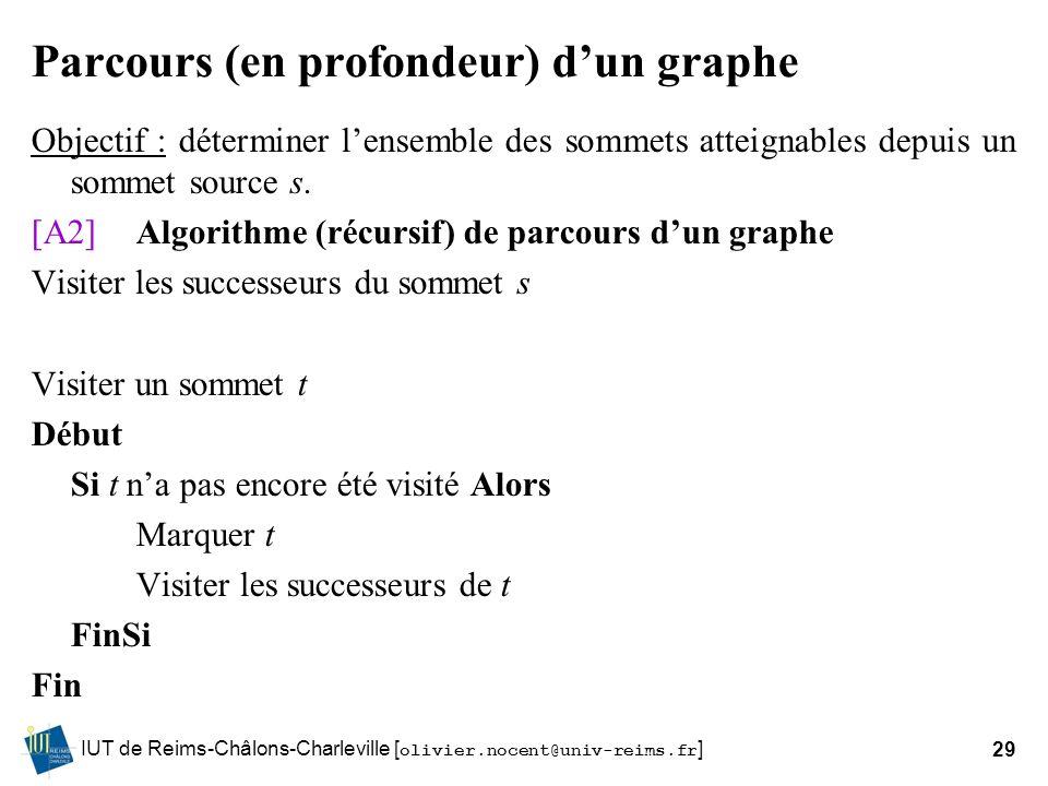 IUT de Reims-Châlons-Charleville [ olivier.nocent@univ-reims.fr ]29 Parcours (en profondeur) dun graphe Objectif : déterminer lensemble des sommets at