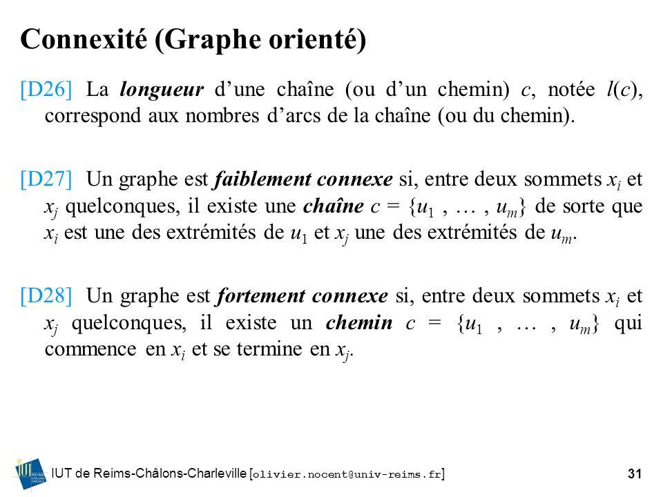 IUT de Reims-Châlons-Charleville [ olivier.nocent@univ-reims.fr ]31 Connexité (Graphe orienté) [D26]La longueur dune chaîne (ou dun chemin) c, notée l
