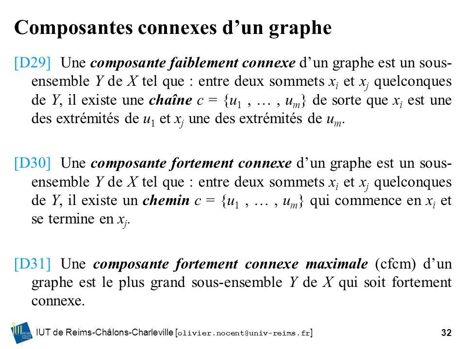 IUT de Reims-Châlons-Charleville [ olivier.nocent@univ-reims.fr ]32 Composantes connexes dun graphe [D29]Une composante faiblement connexe dun graphe