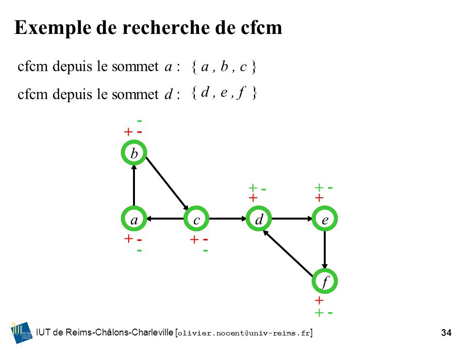 IUT de Reims-Châlons-Charleville [ olivier.nocent@univ-reims.fr ]34 Exemple de recherche de cfcm ad b f ce + - - + - + + + + + - + - - - - cfcm depuis