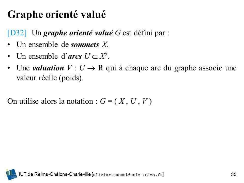 IUT de Reims-Châlons-Charleville [ olivier.nocent@univ-reims.fr ]35 Graphe orienté valué [D32]Un graphe orienté valué G est défini par : Un ensemble d
