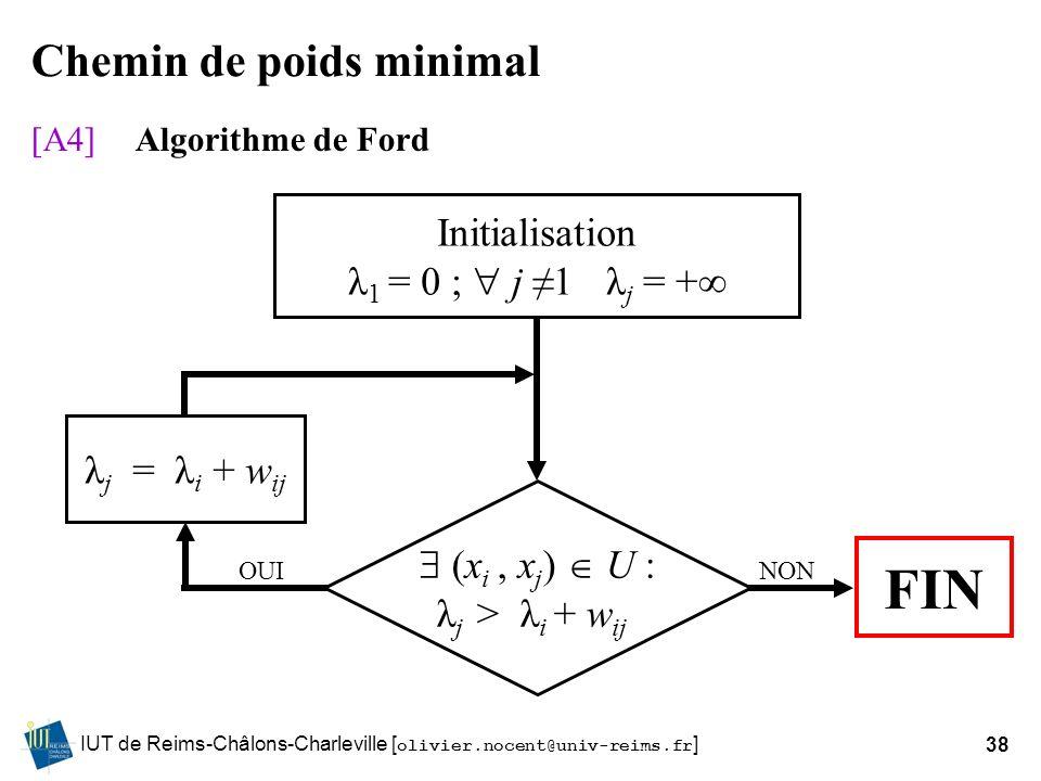 IUT de Reims-Châlons-Charleville [ olivier.nocent@univ-reims.fr ]38 Chemin de poids minimal [A4]Algorithme de Ford Initialisation λ 1 = 0 ; j 1 λ j =