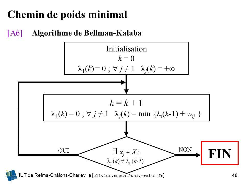 IUT de Reims-Châlons-Charleville [ olivier.nocent@univ-reims.fr ]40 Chemin de poids minimal [A6]Algorithme de Bellman-Kalaba Initialisation k = 0 λ 1