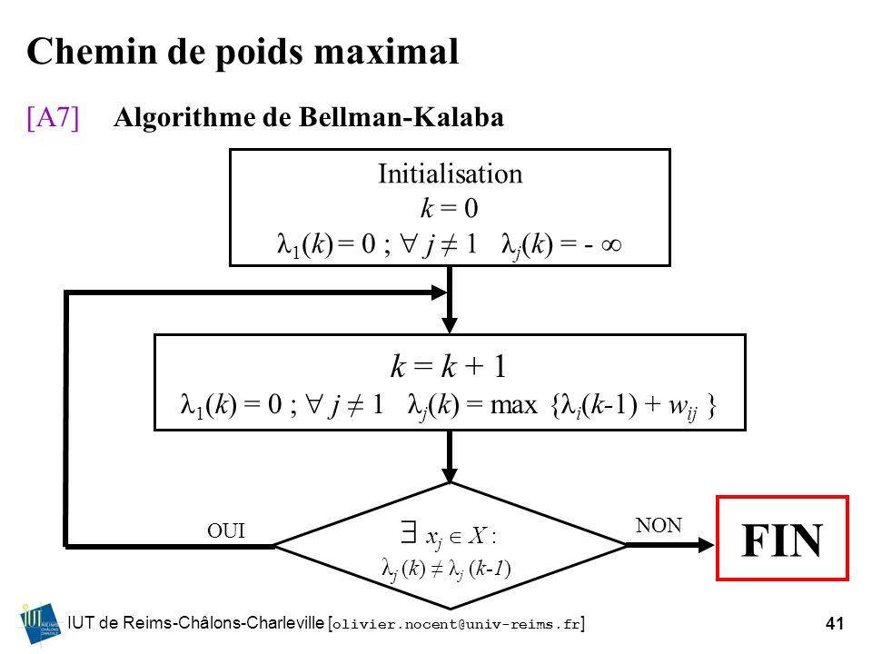 IUT de Reims-Châlons-Charleville [ olivier.nocent@univ-reims.fr ]41 Chemin de poids maximal [A7]Algorithme de Bellman-Kalaba Initialisation k = 0 λ 1