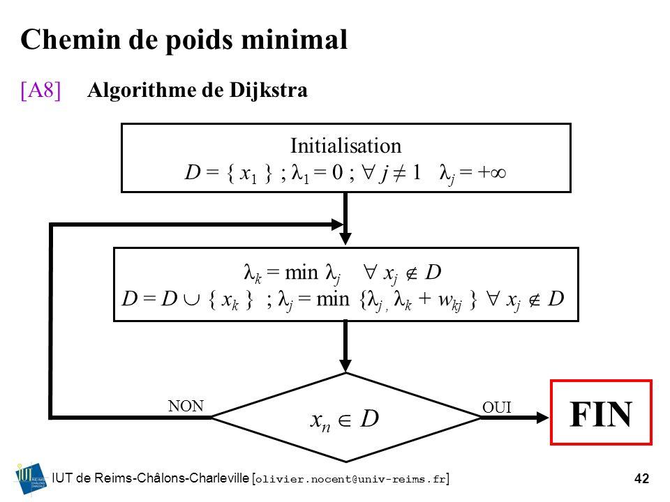 IUT de Reims-Châlons-Charleville [ olivier.nocent@univ-reims.fr ]42 Chemin de poids minimal [A8]Algorithme de Dijkstra Initialisation D = { x 1 } ; λ