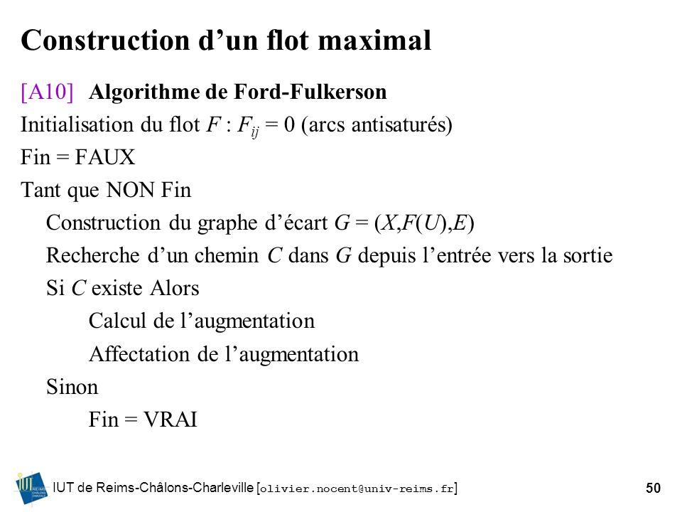 IUT de Reims-Châlons-Charleville [ olivier.nocent@univ-reims.fr ]50 Construction dun flot maximal [A10]Algorithme de Ford-Fulkerson Initialisation du