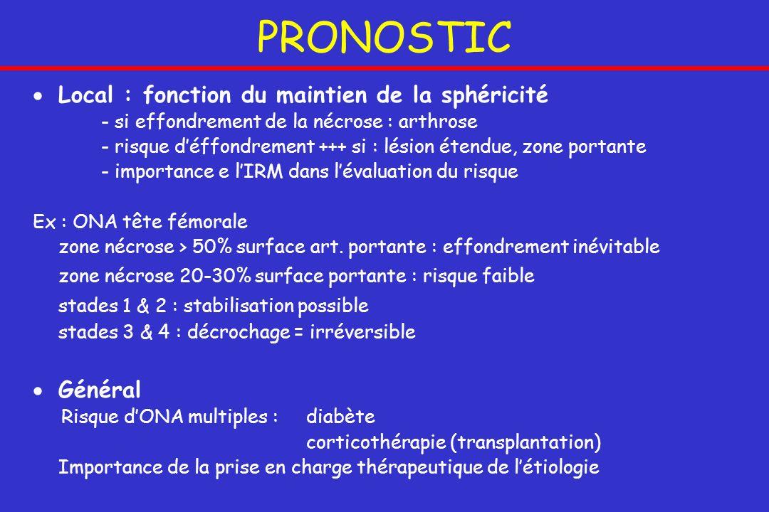 PRONOSTIC Local : fonction du maintien de la sphéricité - si effondrement de la nécrose : arthrose - risque déffondrement +++ si : lésion étendue, zon