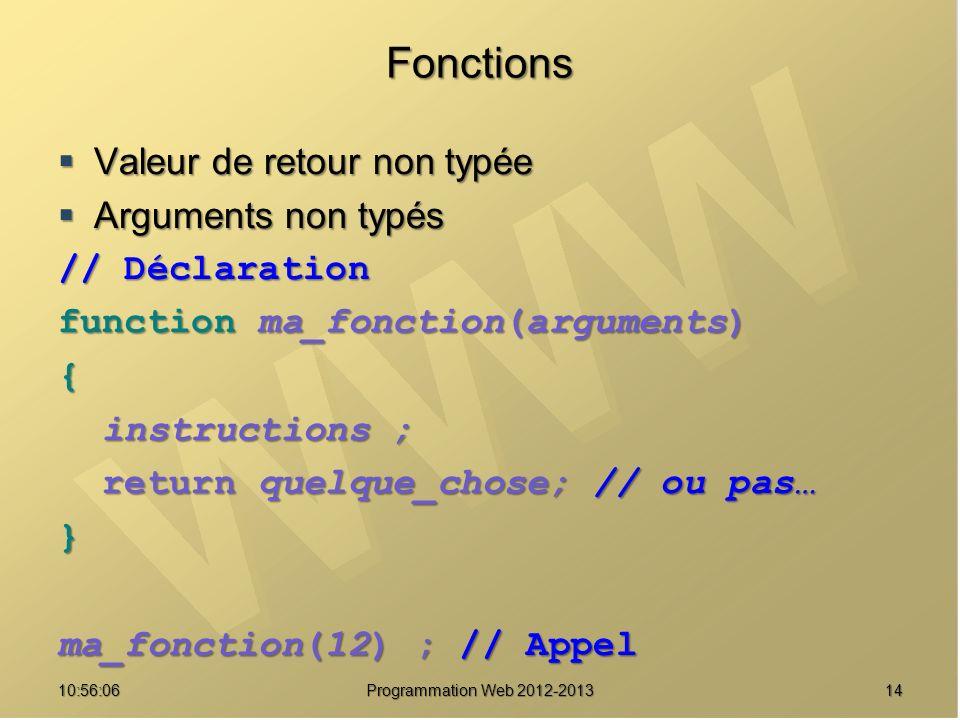 1410:57:52 Programmation Web 2012-2013 Fonctions Valeur de retour non typée Valeur de retour non typée Arguments non typés Arguments non typés // Décl