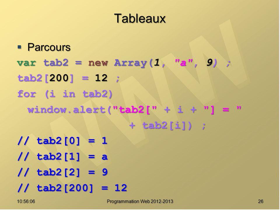 2610:57:52 Programmation Web 2012-2013 Tableaux Parcours Parcours var tab2 = new Array(1,