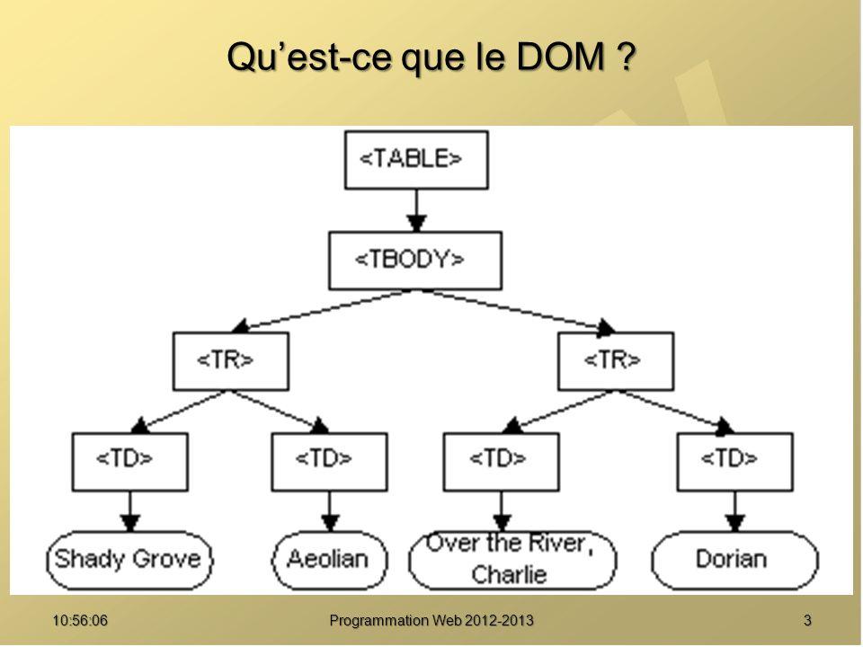 6410:57:53 Programmation Web 2012-2013 Modification dynamique de contenu <!--.visible { }.invisible { display : none ; }.cache_cache { text-align : right ; } <!-- function cache_cache(lien, id) { var obj=getobj(id) ; if (obj.className == visible ) { lien.innerHTML = monter ; obj.className= invisible ; } else { lien.innerHTML = cacher ; obj.className= visible ; } } // --> } // --> Cache-cache Cache-cache cacher cacher Texte Texte Texte Texte Texte Texte Texte Texte function getobj(id) function getstyle(id) function writecontent(obj, content) Exemple
