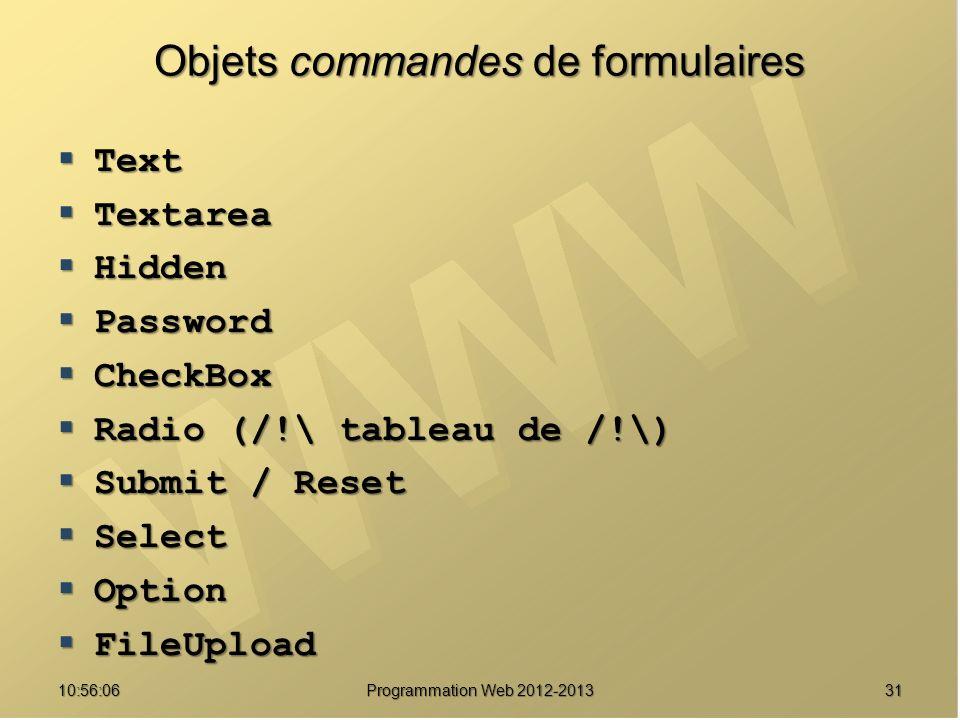 3110:57:52 Programmation Web 2012-2013 Objets commandes de formulaires Text Text Textarea Textarea Hidden Hidden Password Password CheckBox CheckBox R