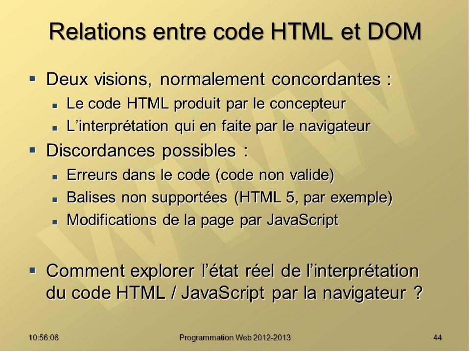 Relations entre code HTML et DOM Deux visions, normalement concordantes : Deux visions, normalement concordantes : Le code HTML produit par le concept