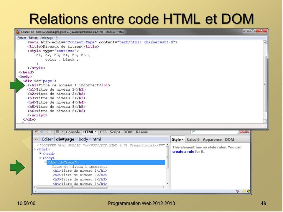 Relations entre code HTML et DOM 4910:57:53 Programmation Web 2012-2013