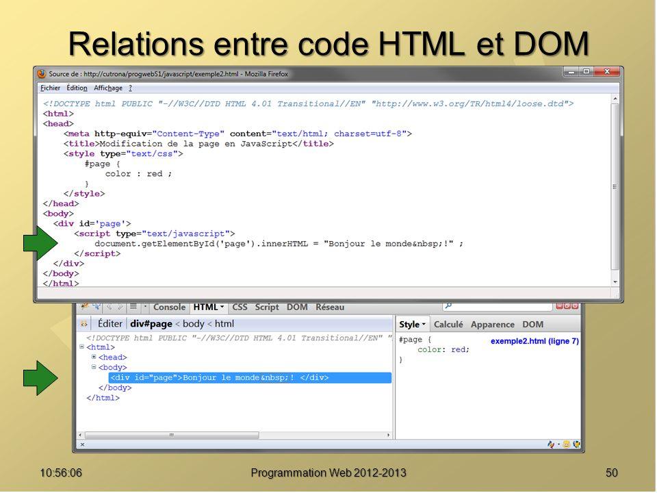 Relations entre code HTML et DOM 5010:57:53 Programmation Web 2012-2013
