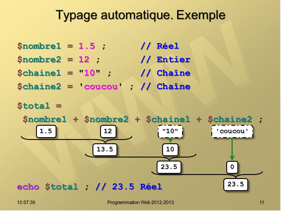 1110:59:29 Programmation Web Typage automatique.