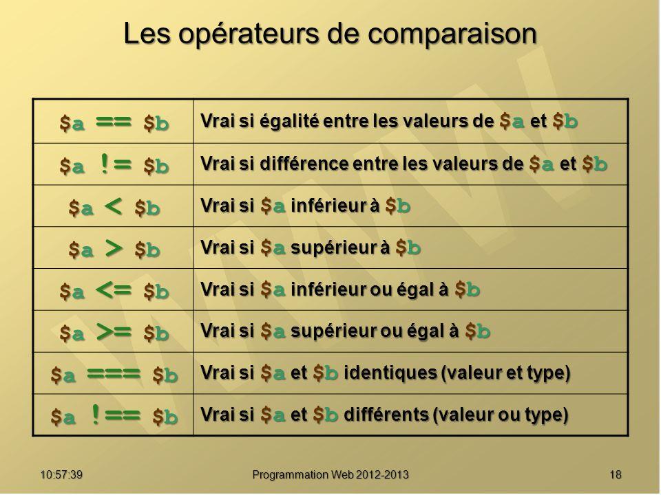 1810:59:29 Programmation Web 2012-2013 Les opérateurs de comparaison $a == $b Vrai si égalité entre les valeurs de $a et $b $a != $b Vrai si différence entre les valeurs de $a et $b $a < $b$a < $b$a < $b$a < $b Vrai si $a inférieur à $b $a > $b$a > $b$a > $b$a > $b Vrai si $a supérieur à $b $a <= $b Vrai si $a inférieur ou égal à $b $a >= $b Vrai si $a supérieur ou égal à $b $a === $b Vrai si $a et $b identiques (valeur et type) $a !== $b Vrai si $a et $b différents (valeur ou type)
