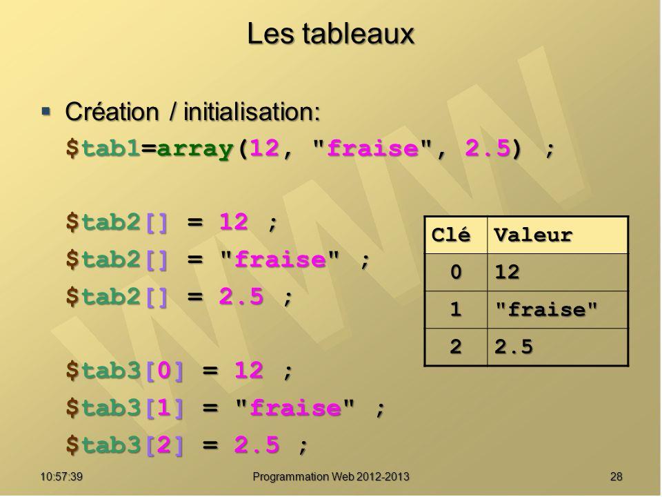2810:59:29 Programmation Web 2012-2013 Les tableaux Création / initialisation: Création / initialisation: $tab1=array(12,